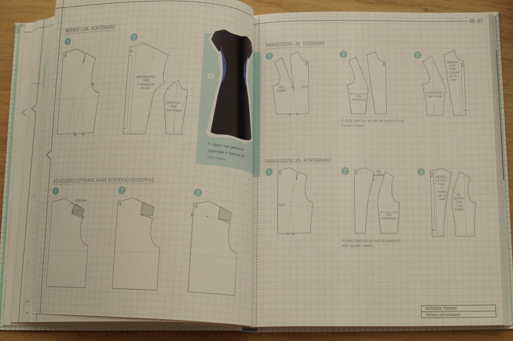 Patroon aanpassen van een jurk